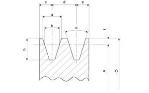 Основни параметри на ремъчните шайби